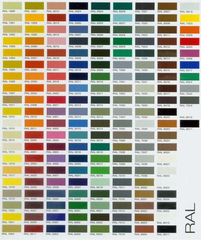 RAL fargekart Jomashop.no